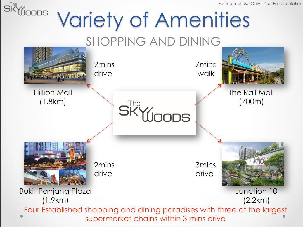 The Skywoods shopping